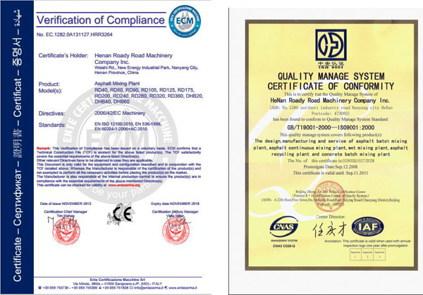 130T/H Mix Asphalt Plant Sale Certificates